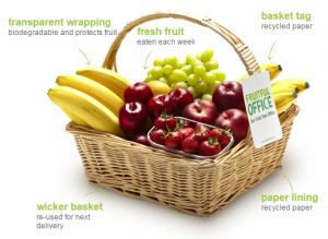 fruitful image 2